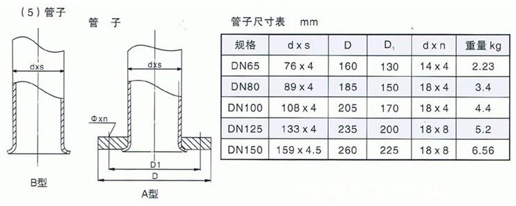 供应非标搪玻璃管道 碳钢管道 各种搪玻璃设备搪玻璃搅拌器